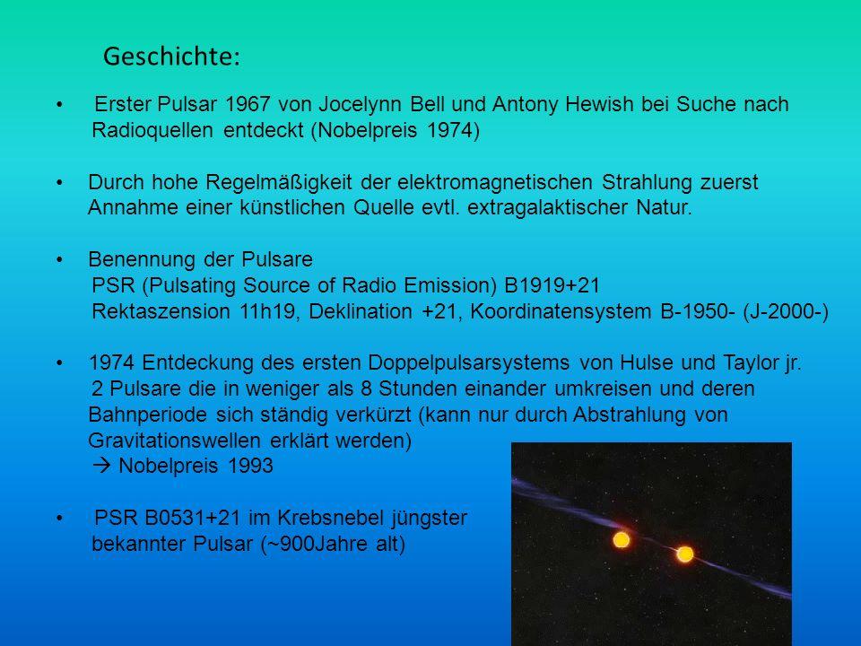 Erster Pulsar 1967 von Jocelynn Bell und Antony Hewish bei Suche nach Radioquellen entdeckt (Nobelpreis 1974) Durch hohe Regelmäßigkeit der elektromag