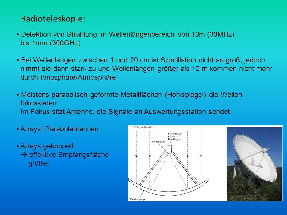 Detektion von Strahlung im Wellenlängenbereich von 10m (30MHz) bis 1mm (300GHz) Bei Wellenlängen zwischen 1 und 20 cm ist Szintillation nicht so groß,