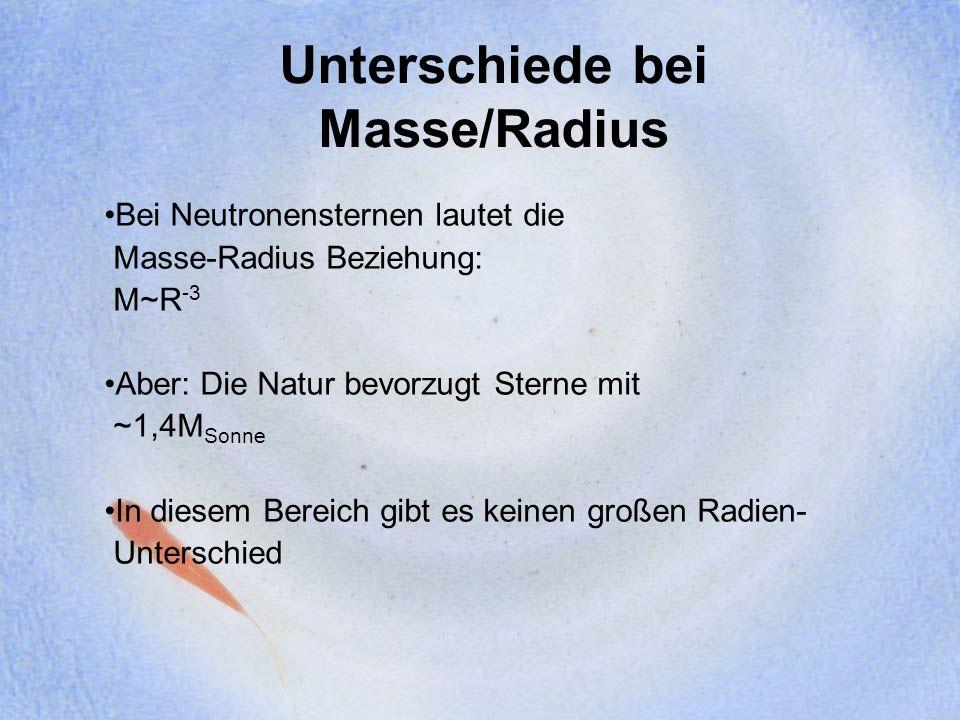 Unterschiede bei Masse/Radius Bei Neutronensternen lautet die Masse-Radius Beziehung: M~R -3 Aber: Die Natur bevorzugt Sterne mit ~1,4M Sonne In diese