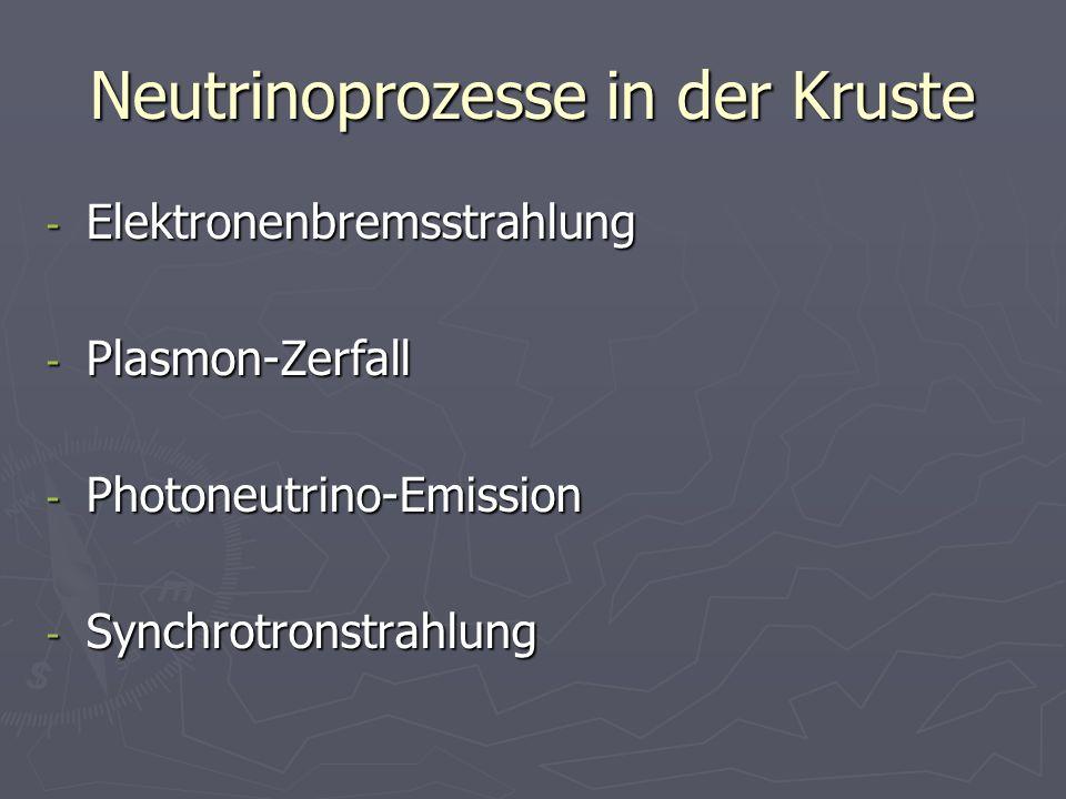 Neutrinoprozesse in der Kruste - Elektronenbremsstrahlung - Plasmon-Zerfall - Photoneutrino-Emission - Synchrotronstrahlung