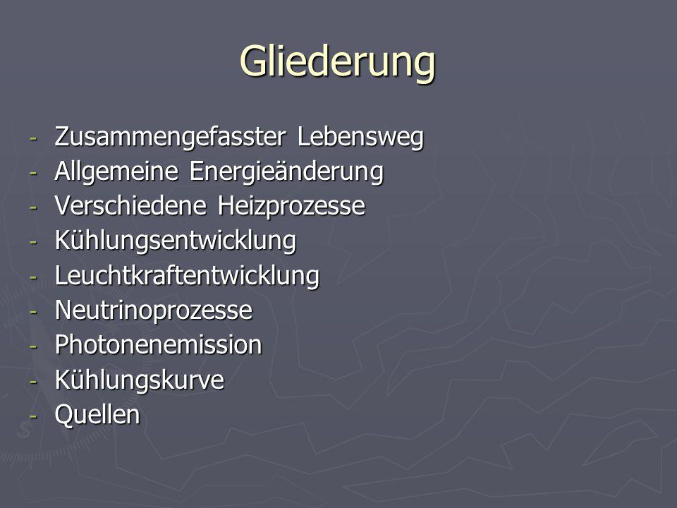 Gliederung - Zusammengefasster Lebensweg - Allgemeine Energieänderung - Verschiedene Heizprozesse - Kühlungsentwicklung - Leuchtkraftentwicklung - Neu