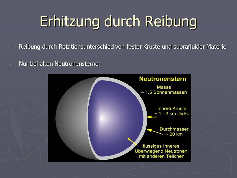 Änderung der Gravitationskonstante - Ungleichgewicht der Betazerfälle - Dadurch wird kinetische Energie in thermische umgewandelt