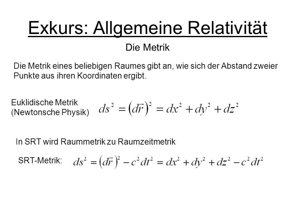 Exkurs: Allgemeine Relativität Die Metrik Die Metrik eines beliebigen Raumes gibt an, wie sich der Abstand zweier Punkte aus ihren Koordinaten ergibt.