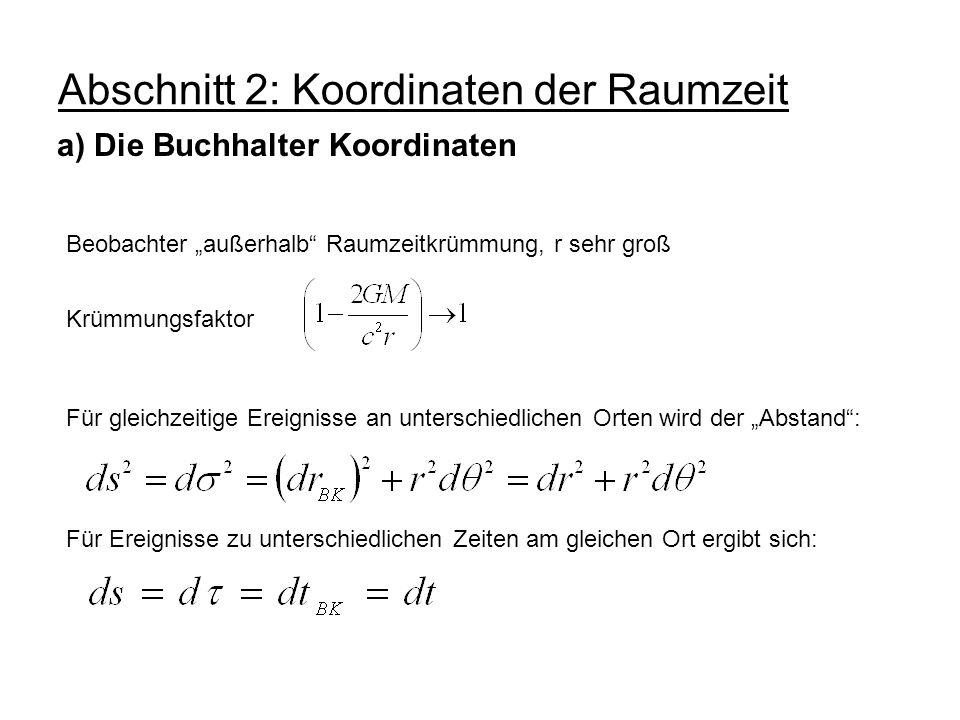 Abschnitt 2: Koordinaten der Raumzeit a) Die Buchhalter Koordinaten Beobachter außerhalb Raumzeitkrümmung, r sehr groß Krümmungsfaktor Für gleichzeiti