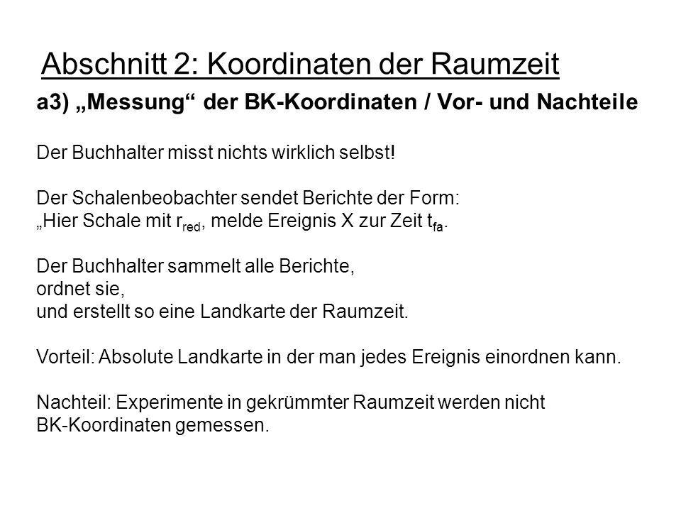 Abschnitt 2: Koordinaten der Raumzeit a3) Messung der BK-Koordinaten / Vor- und Nachteile Der Buchhalter misst nichts wirklich selbst! Der Schalenbeob