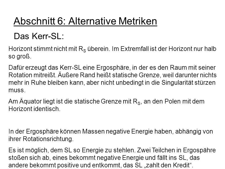 Abschnitt 6: Alternative Metriken Das Kerr-SL: Horizont stimmt nicht mit R S überein. Im Extremfall ist der Horizont nur halb so groß. Dafür erzeugt d