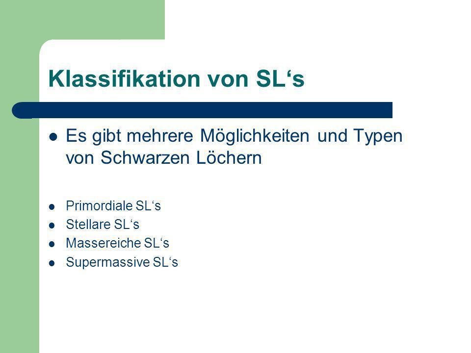 Klassifikation von SLs Es gibt mehrere Möglichkeiten und Typen von Schwarzen Löchern Primordiale SLs Stellare SLs Massereiche SLs Supermassive SLs
