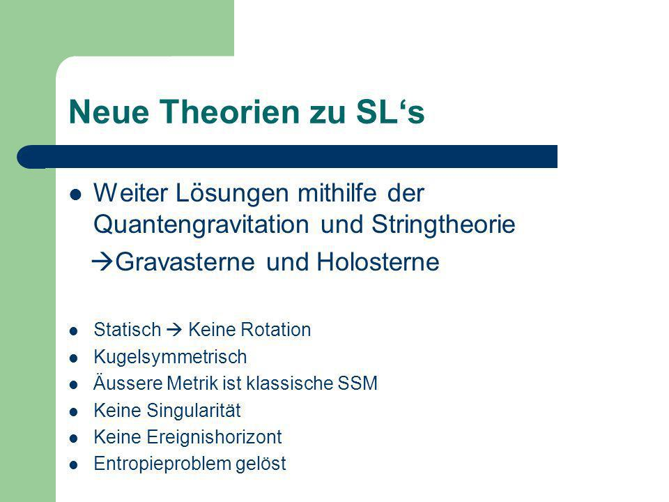 Neue Theorien zu SLs Weiter Lösungen mithilfe der Quantengravitation und Stringtheorie Gravasterne und Holosterne Statisch Keine Rotation Kugelsymmetr