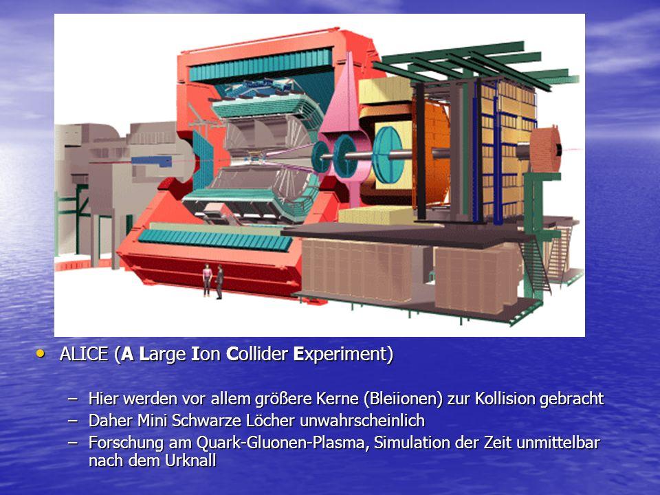 ATLAS (A Toroidal LHC AparatuS ) ATLAS (A Toroidal LHC AparatuS ) –Proton-Antiproton und Elektron-Antielektron Kollisionen –Produktion von Mini Schwarzen Löchern möglich –Suche nach dem Higgs-Boson und Forschung an Quarks und Leptonen