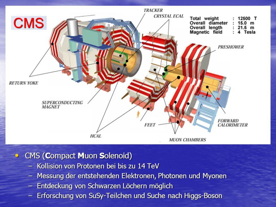 CMS (Compact Muon Solenoid) CMS (Compact Muon Solenoid) –Kollision von Protonen bei bis zu 14 TeV –Messung der entstehenden Elektronen, Photonen und M