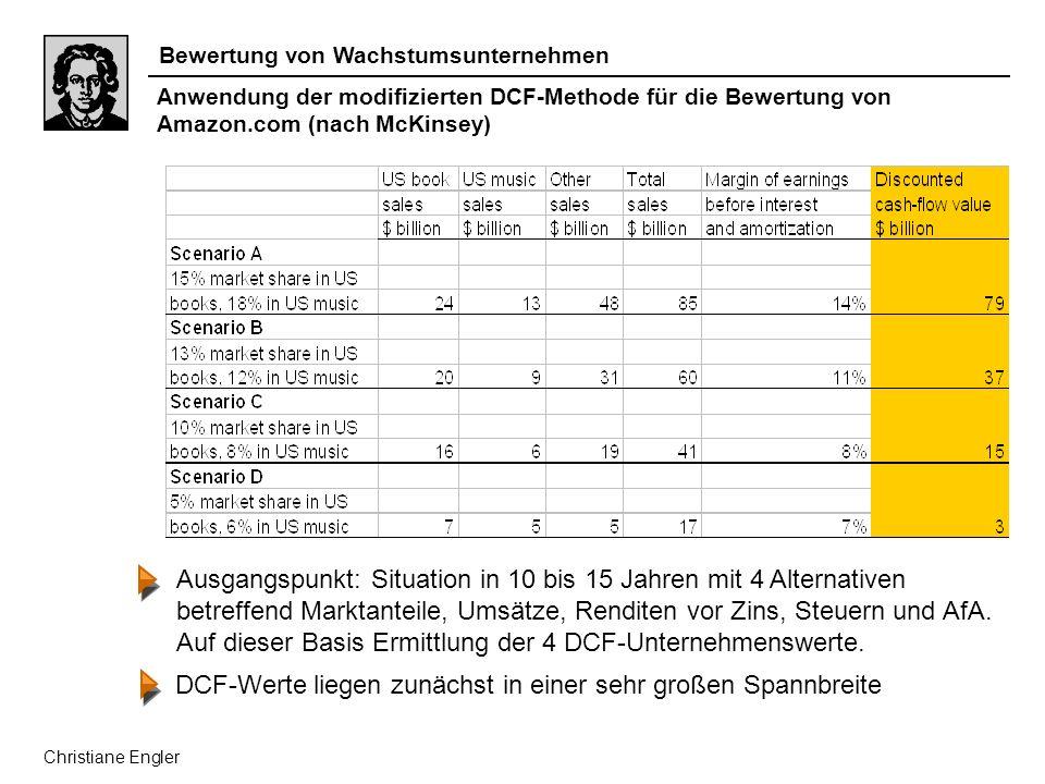 Bewertung von Wachstumsunternehmen Anwendung der modifizierten DCF-Methode für die Bewertung von Amazon.com (nach McKinsey) Ausgangspunkt: Situation i