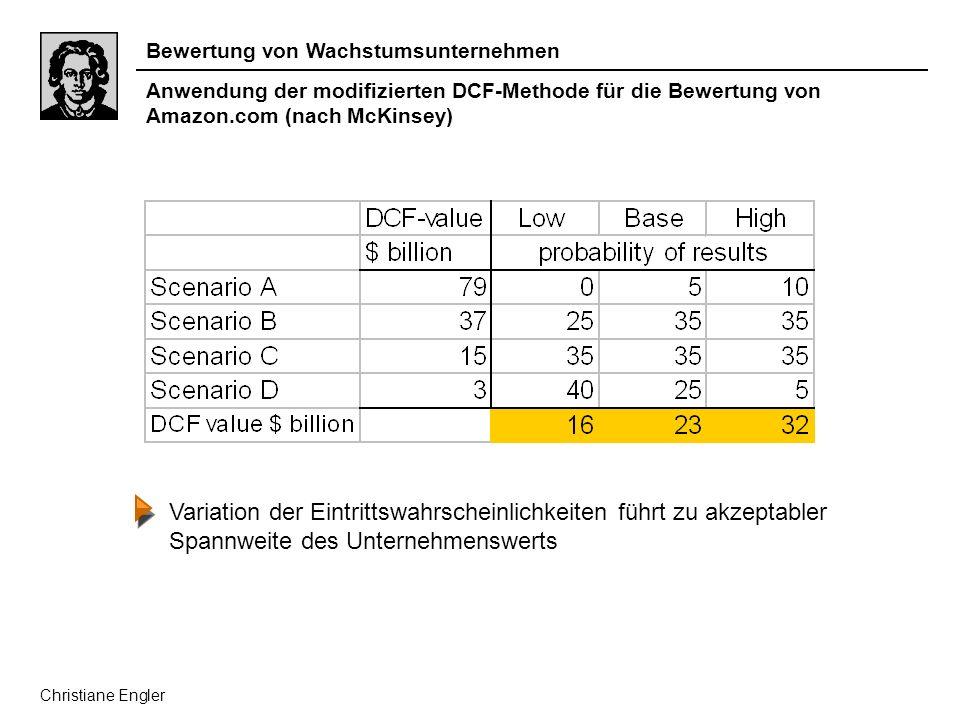 Bewertung von Wachstumsunternehmen Anwendung der modifizierten DCF-Methode für die Bewertung von Amazon.com (nach McKinsey) Variation der Eintrittswah