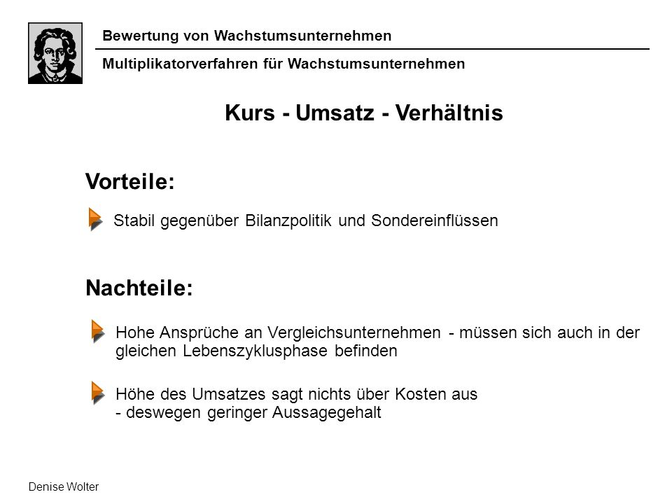 Bewertung von Wachstumsunternehmen Multiplikatorverfahren für Wachstumsunternehmen Denise Wolter Kurs - Umsatz - Verhältnis Stabil gegenüber Bilanzpol