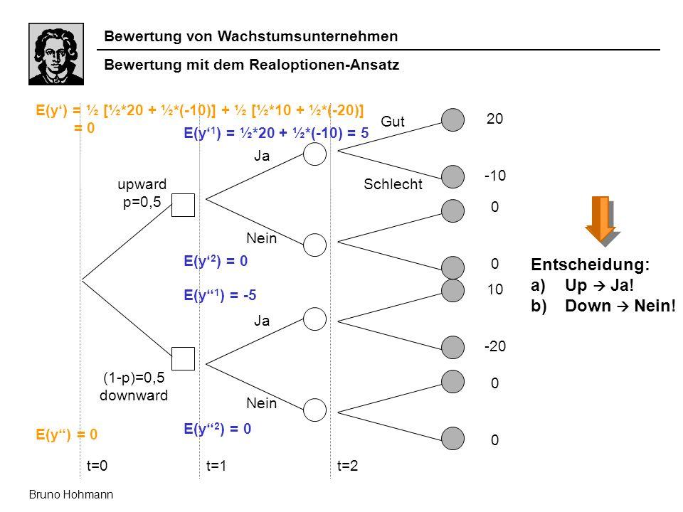 Bewertung von Wachstumsunternehmen Bruno Hohmann Bewertung mit dem Realoptionen-Ansatz upward p=0,5 (1-p)=0,5 downward t=0 Nein Ja Nein Ja t=1 20 -10