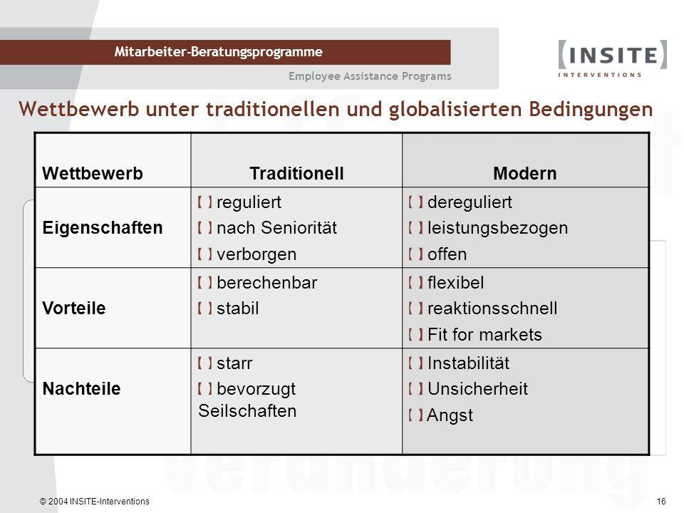 © 2004 INSITE-Interventions Mitarbeiter-Beratungsprogramme Employee Assistance Programs 16 Wettbewerb unter traditionellen und globalisierten Bedingun
