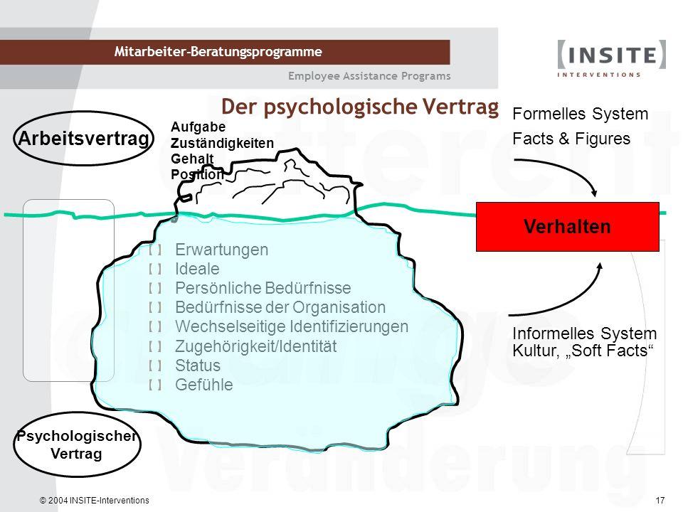 © 2004 INSITE-Interventions Mitarbeiter-Beratungsprogramme Employee Assistance Programs 17 Arbeitsvertrag Psychologischer Vertrag Erwartungen Ideale P