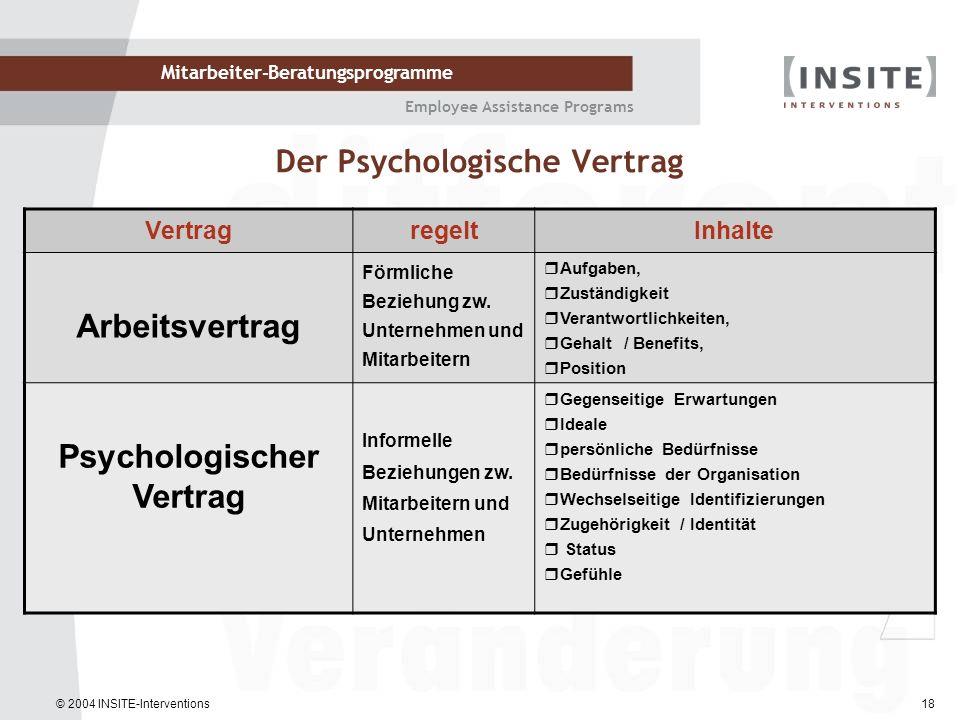 © 2004 INSITE-Interventions Mitarbeiter-Beratungsprogramme Employee Assistance Programs 18 Der Psychologische Vertrag VertragregeltInhalte Arbeitsvert