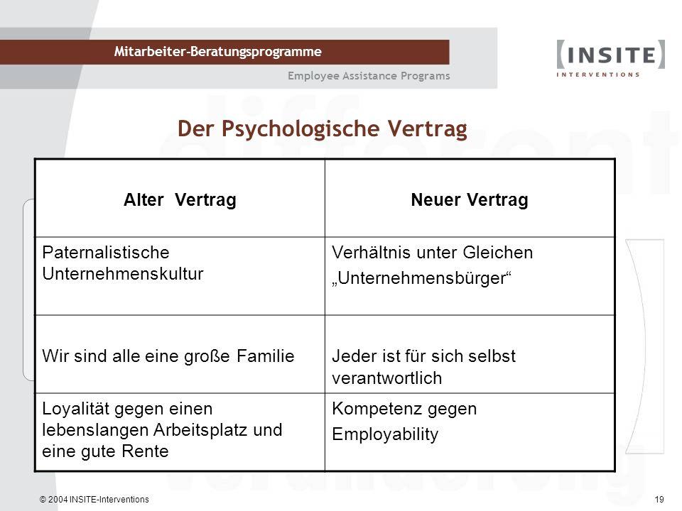 © 2004 INSITE-Interventions Mitarbeiter-Beratungsprogramme Employee Assistance Programs 19 Der Psychologische Vertrag Alter VertragNeuer Vertrag Pater