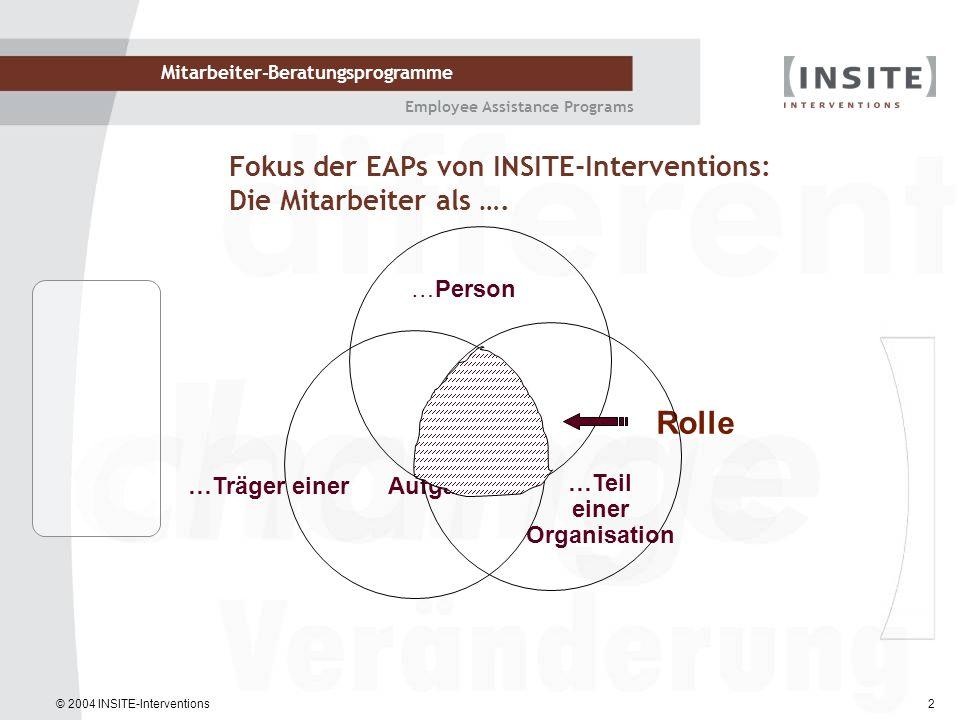 © 2004 INSITE-Interventions Mitarbeiter-Beratungsprogramme Employee Assistance Programs 2 …Person …Träger einer Aufgabe …Teil einer Organisation Rolle