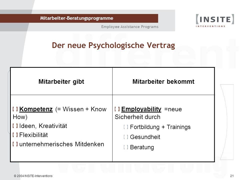 © 2004 INSITE-Interventions Mitarbeiter-Beratungsprogramme Employee Assistance Programs 21 Der neue Psychologische Vertrag Mitarbeiter gibtMitarbeiter