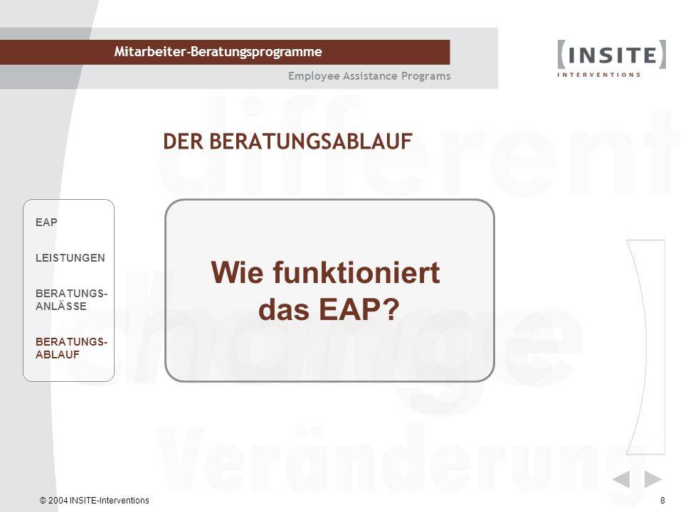 © 2004 INSITE-Interventions Mitarbeiter-Beratungsprogramme Employee Assistance Programs 8 EAP LEISTUNGEN BERATUNGS- ANLÄSSE BERATUNGS- ABLAUF Wie funk