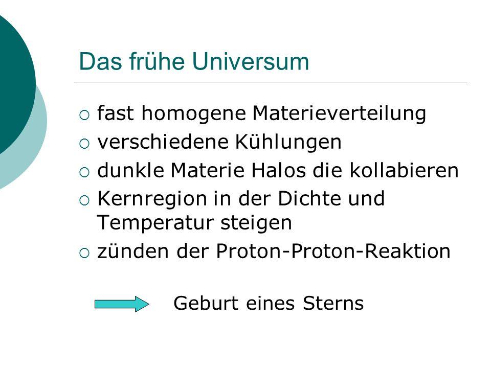 Das frühe Universum fast homogene Materieverteilung verschiedene Kühlungen dunkle Materie Halos die kollabieren Kernregion in der Dichte und Temperatu