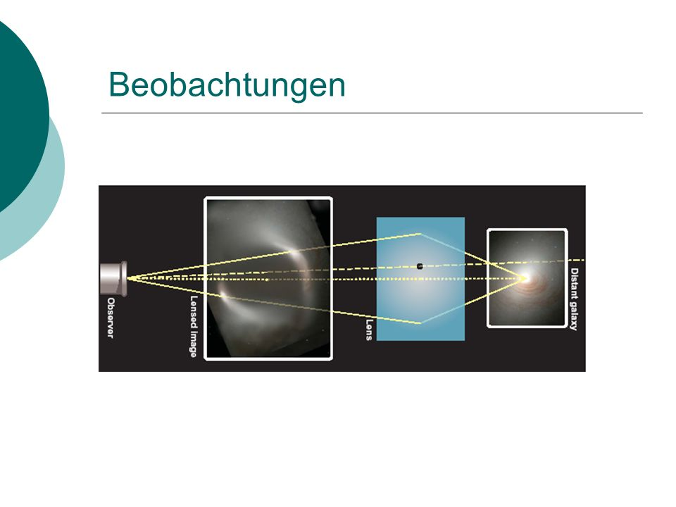 Quellen In the Beginning: The First Sources of Light and the Reionization of the Universe, R.