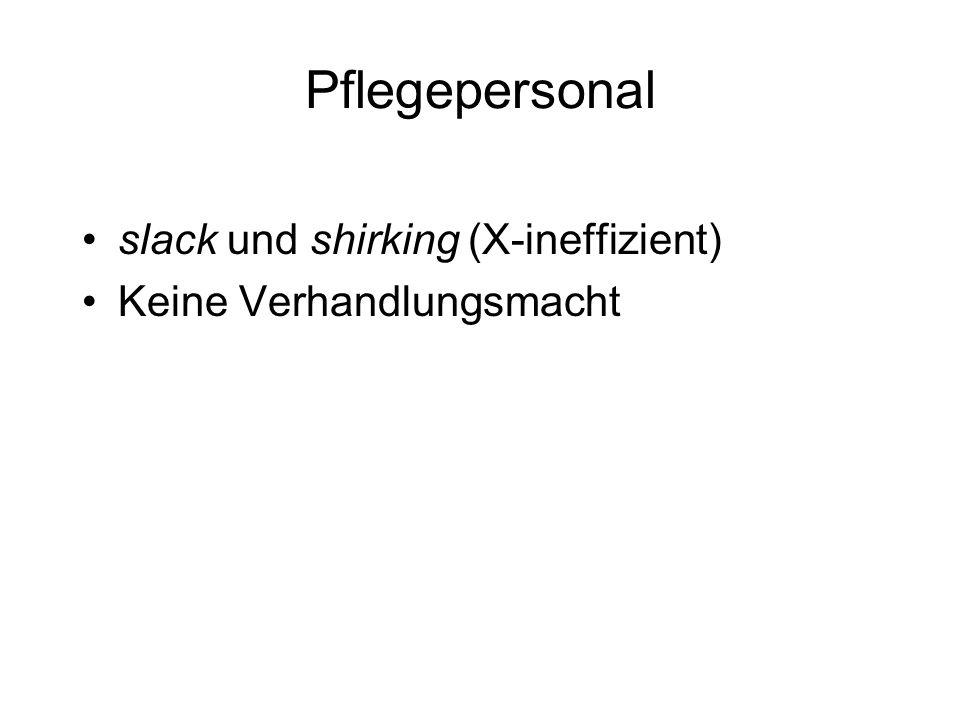 Pflegepersonal slack und shirking (X-ineffizient) Keine Verhandlungsmacht