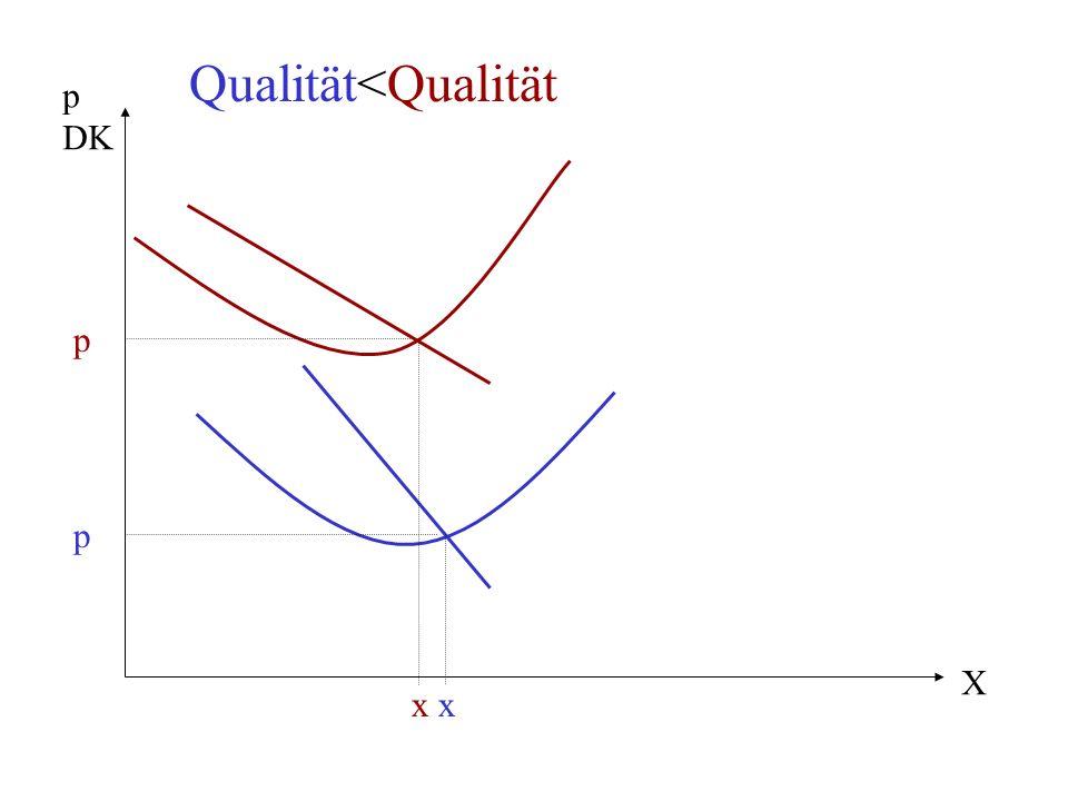 X p DK Qualität<Qualität p x p x