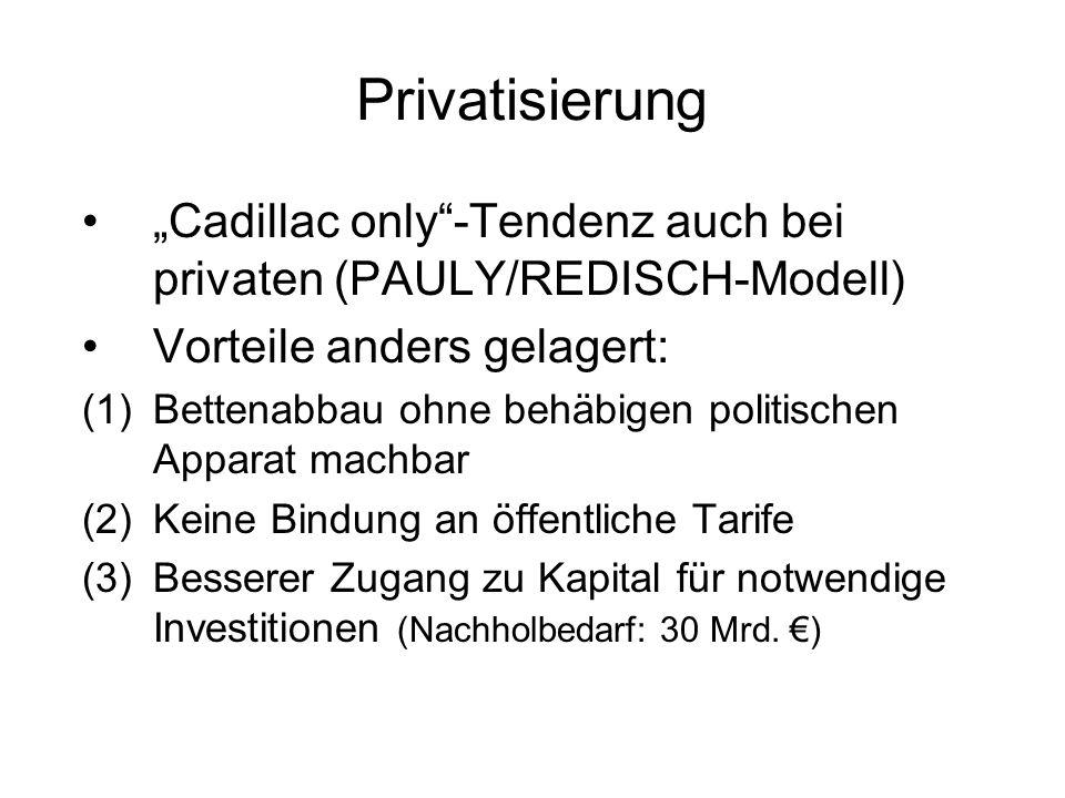 Privatisierung Cadillac only-Tendenz auch bei privaten (PAULY/REDISCH-Modell) Vorteile anders gelagert: (1)Bettenabbau ohne behäbigen politischen Apparat machbar (2)Keine Bindung an öffentliche Tarife (3)Besserer Zugang zu Kapital für notwendige Investitionen (Nachholbedarf: 30 Mrd.
