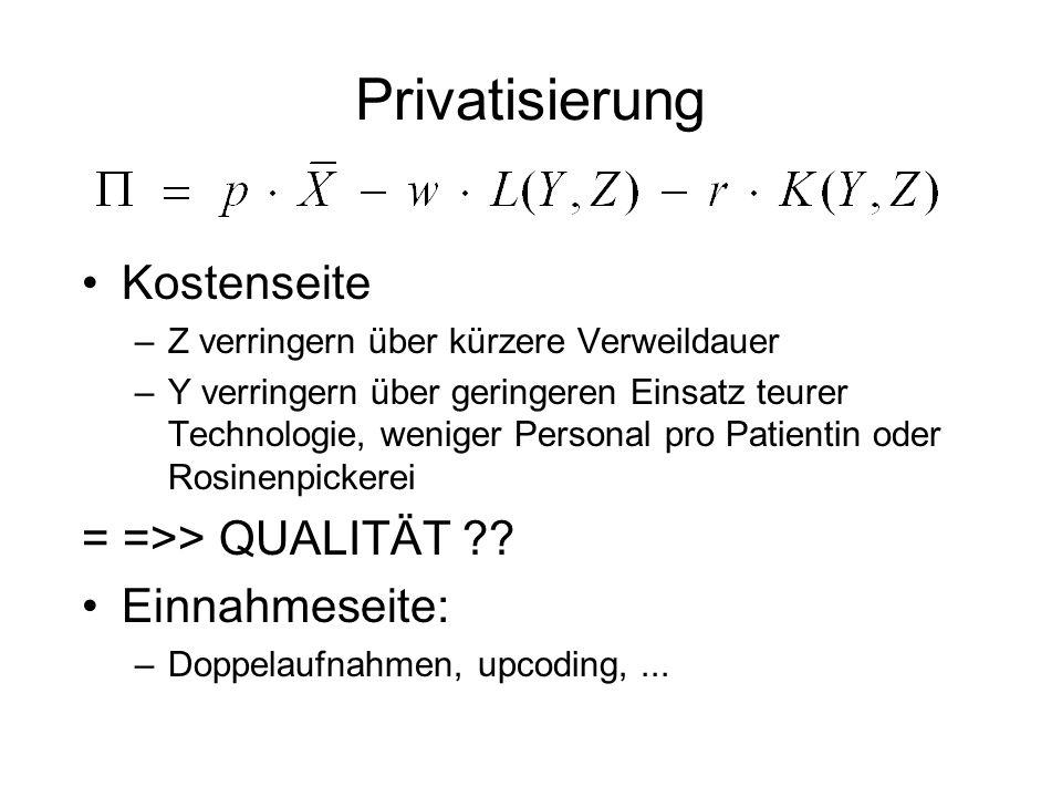 Privatisierung Kostenseite –Z verringern über kürzere Verweildauer –Y verringern über geringeren Einsatz teurer Technologie, weniger Personal pro Patientin oder Rosinenpickerei = =>> QUALITÄT ?.
