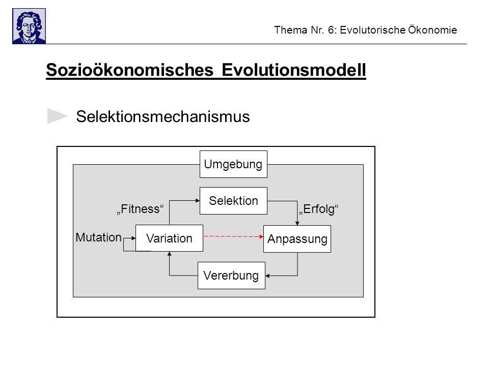 Thema Nr. 6: Evolutorische Ökonomie Sozioökonomisches Evolutionsmodell Umgebung Variation Anpassung Vererbung Selektion Fitness Mutation Erfolg Selekt