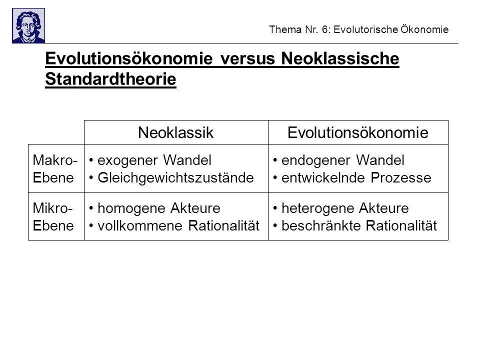 Thema Nr. 6: Evolutorische Ökonomie Evolutionsökonomie versus Neoklassische Standardtheorie EvolutionsökonomieNeoklassik exogener Wandel Gleichgewicht
