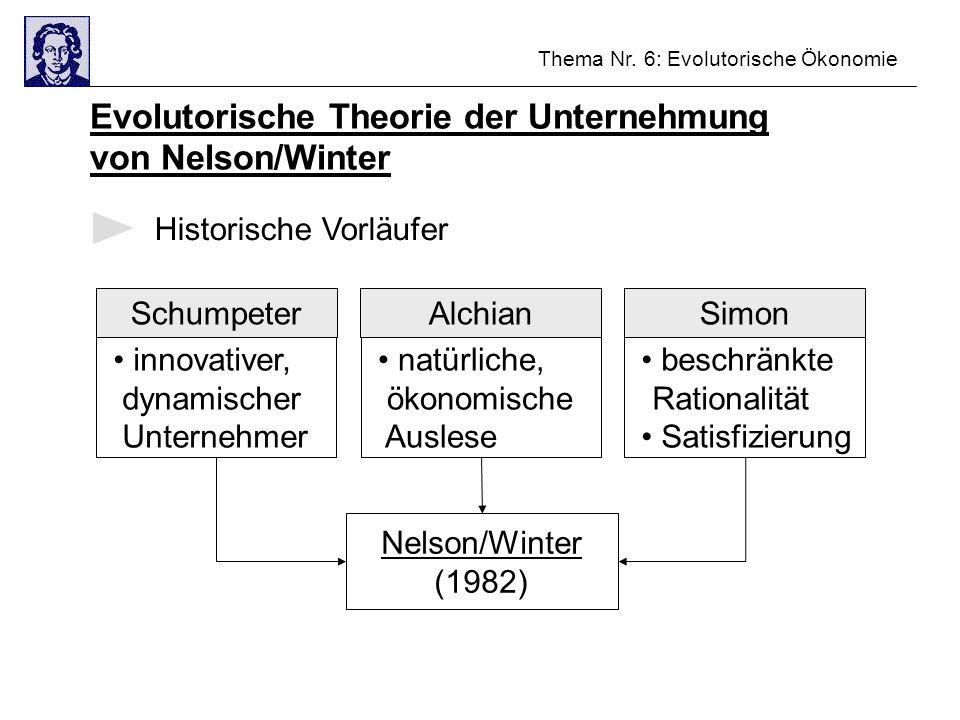 Thema Nr. 6: Evolutorische Ökonomie Evolutorische Theorie der Unternehmung von Nelson/Winter Historische Vorläufer Schumpeter innovativer, dynamischer