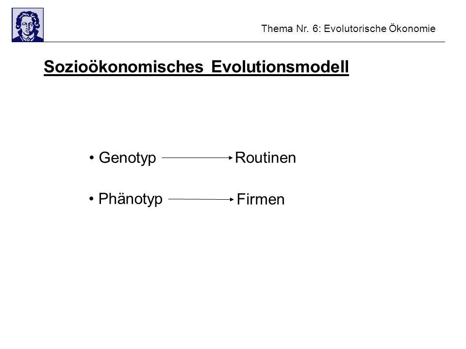 Thema Nr. 6: Evolutorische Ökonomie Sozioökonomisches Evolutionsmodell GenotypRoutinen Phänotyp Firmen