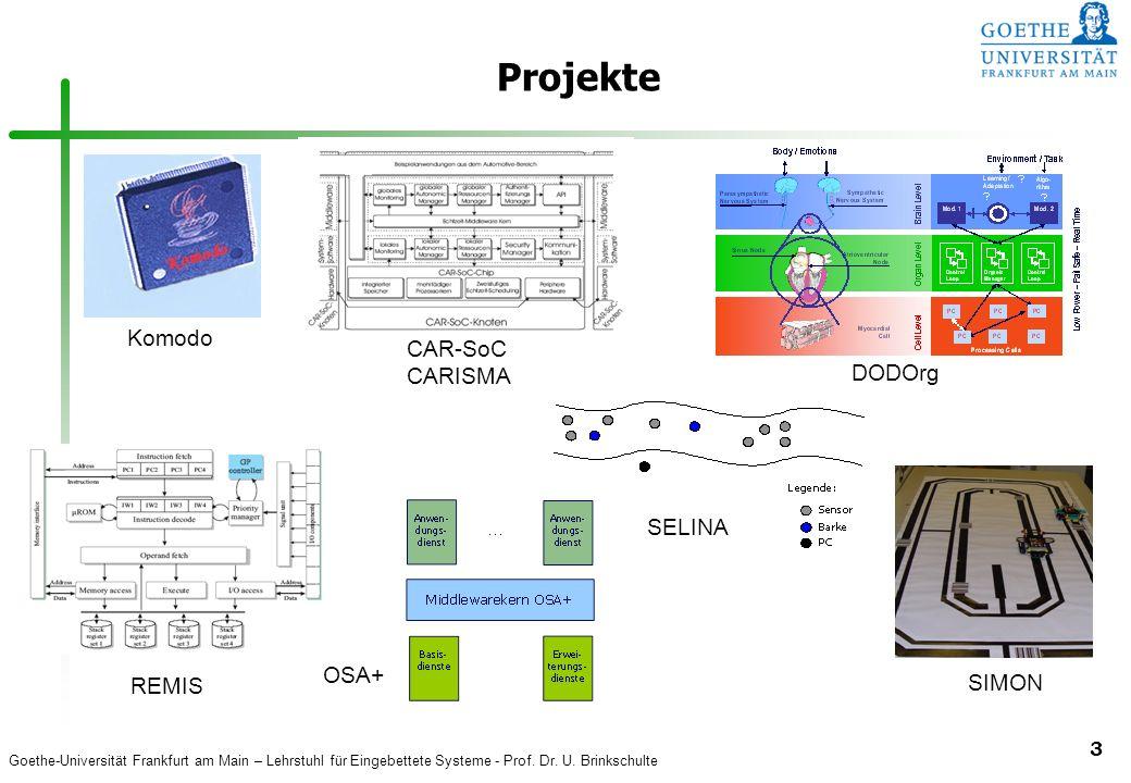 Goethe-Universität Frankfurt am Main – Lehrstuhl für Eingebettete Systeme - Prof. Dr. U. Brinkschulte 3 Projekte Komodo CAR-SoC CARISMA DODOrg OSA+ SI