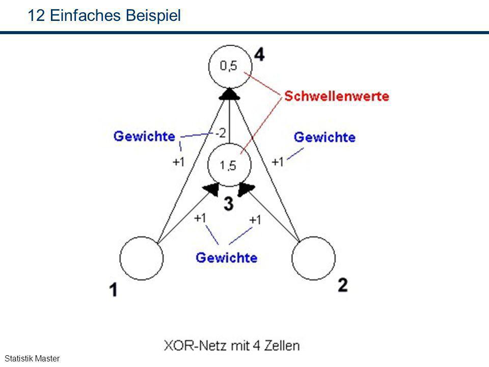 Statistik Master 12 Einfaches Beispiel