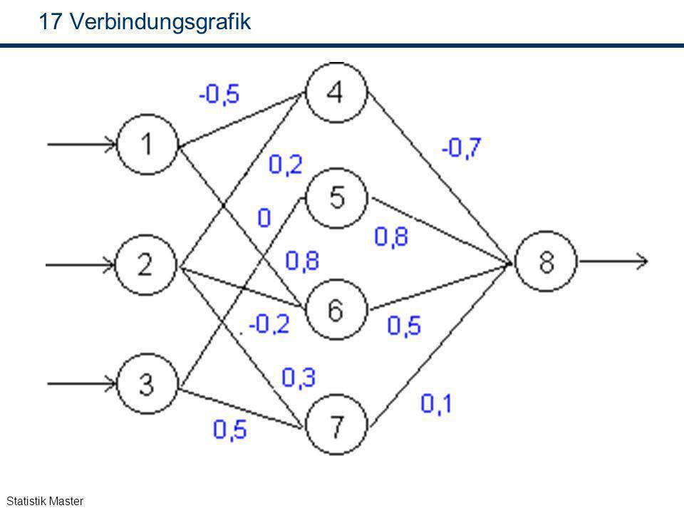 Statistik Master 17 Verbindungsgrafik