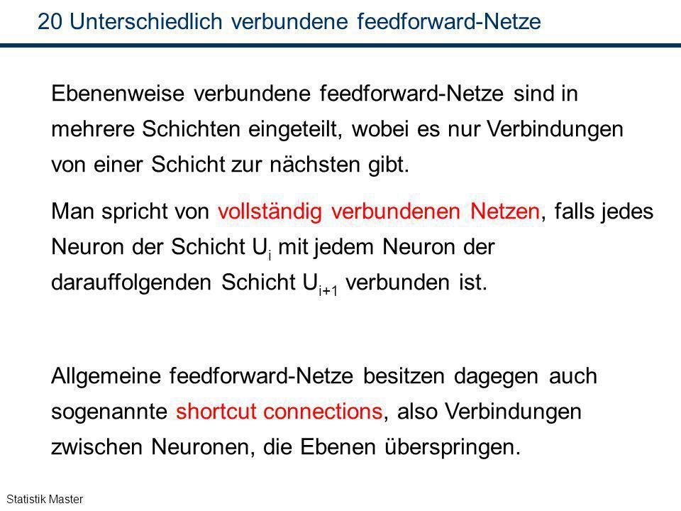 Statistik Master 20 Unterschiedlich verbundene feedforward-Netze Ebenenweise verbundene feedforward-Netze sind in mehrere Schichten eingeteilt, wobei