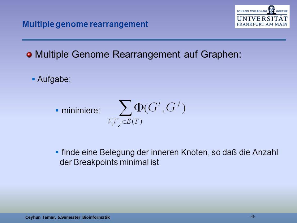 Ceyhun Tamer, 6.Semester Bioinformatik - 49 - Multiple genome rearrangement Multiple Genome Rearrangement auf Graphen: Aufgabe: minimiere: finde eine Belegung der inneren Knoten, so daß die Anzahl der Breakpoints minimal ist