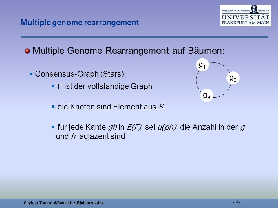 Ceyhun Tamer, 6.Semester Bioinformatik - 51 - Multiple genome rearrangement Multiple Genome Rearrangement auf Bäumen: Consensus-Graph (Stars): Γ ist der vollständige Graph die Knoten sind Element aus S für jede Kante gh in E(Γ) sei u(gh) die Anzahl in der g und h adjazent sind g1g1 g3g3 g2g2