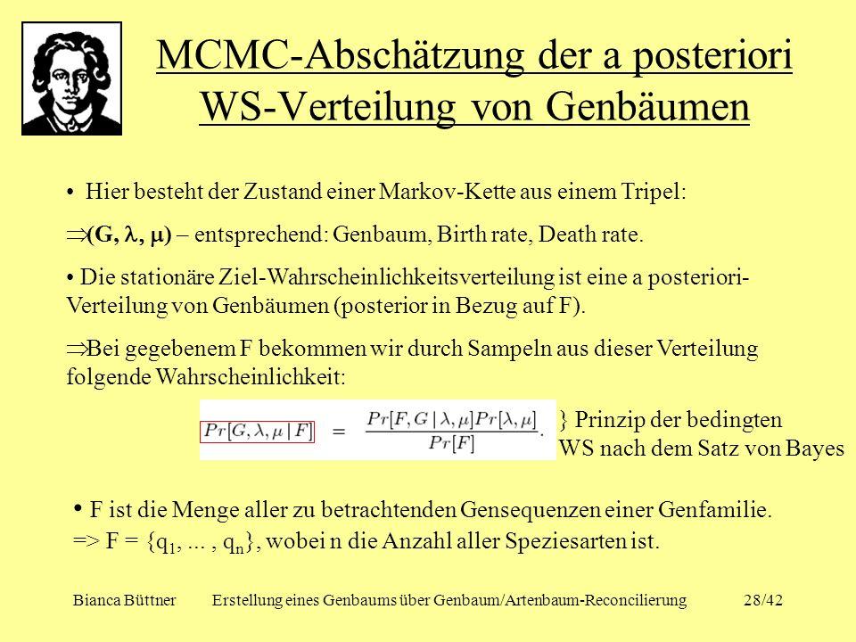 Bianca BüttnerErstellung eines Genbaums über Genbaum/Artenbaum-Reconcilierung28/42 MCMC-Abschätzung der a posteriori WS-Verteilung von Genbäumen Hier