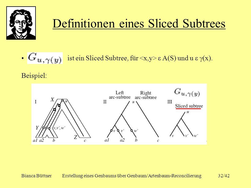 Bianca BüttnerErstellung eines Genbaums über Genbaum/Artenbaum-Reconcilierung32/42 Definitionen eines Sliced Subtrees ist ein Sliced Subtree, für A(S)