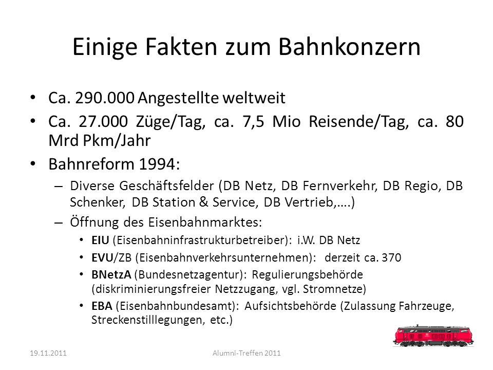 Einige Fakten zum Bahnkonzern Ca. 290.000 Angestellte weltweit Ca. 27.000 Züge/Tag, ca. 7,5 Mio Reisende/Tag, ca. 80 Mrd Pkm/Jahr Bahnreform 1994: – D