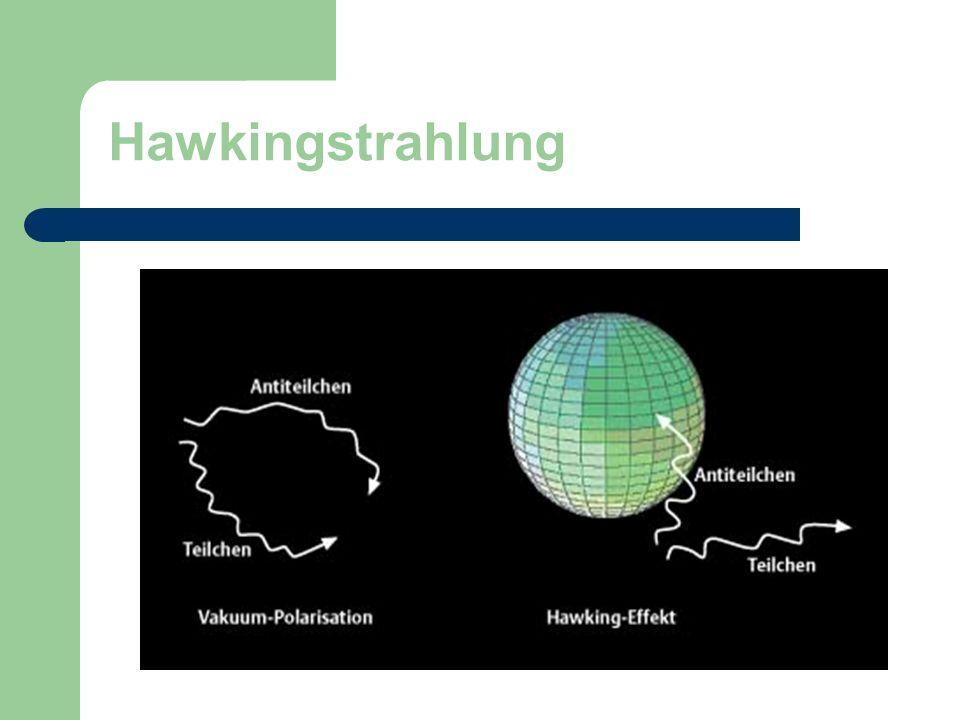 Hawkingstrahlung