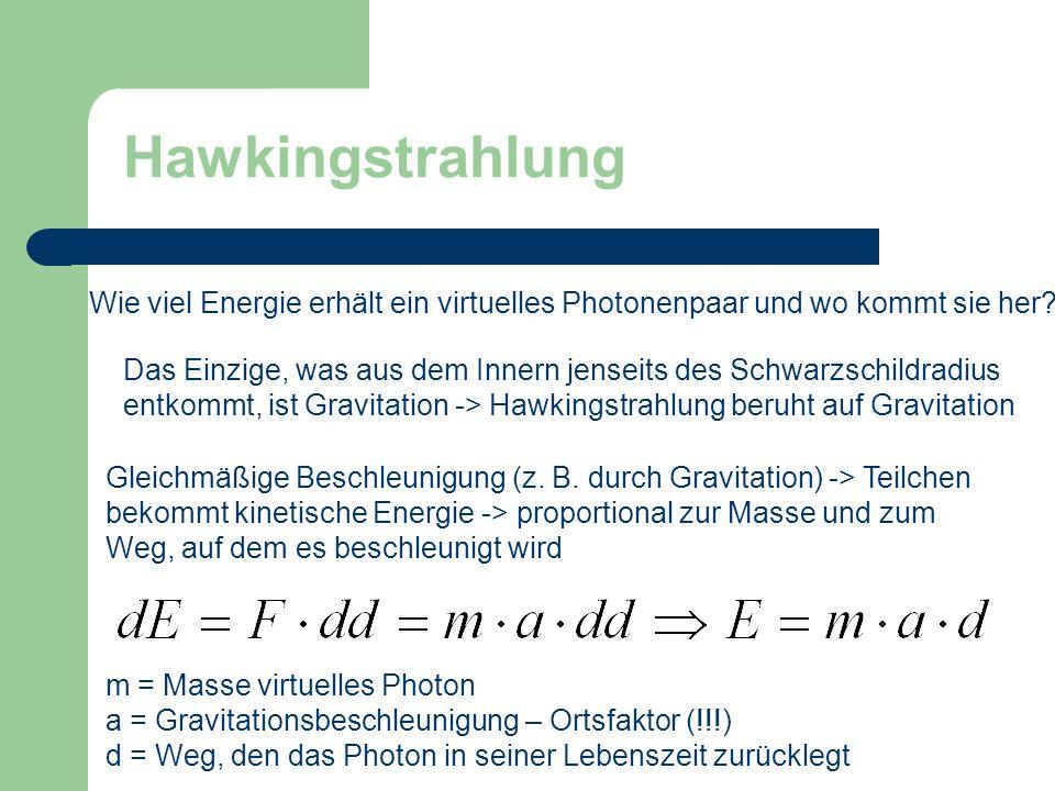 Hawkingstrahlung Wie viel Energie erhält ein virtuelles Photonenpaar und wo kommt sie her? Das Einzige, was aus dem Innern jenseits des Schwarzschildr