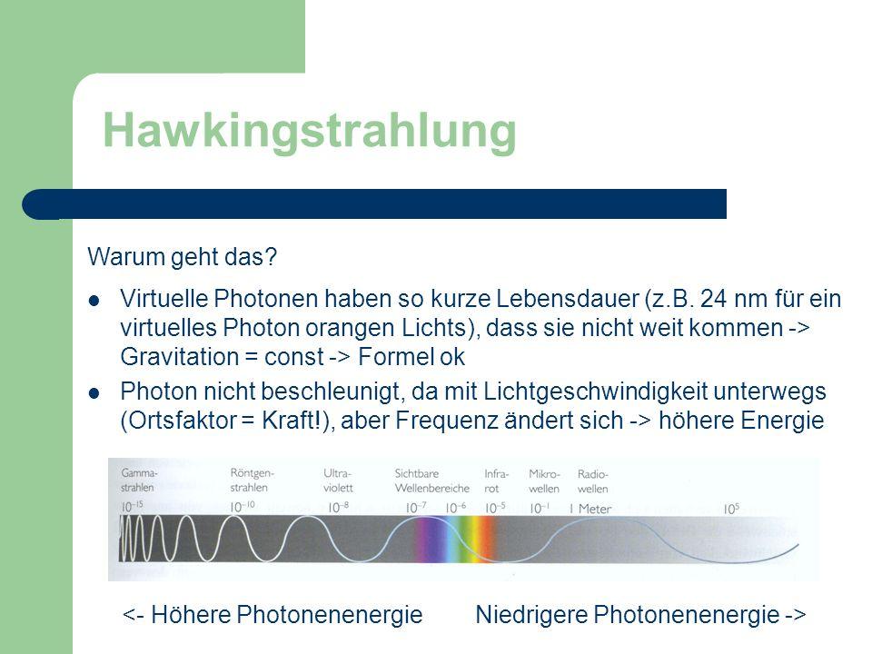 Hawkingstrahlung Warum geht das? Virtuelle Photonen haben so kurze Lebensdauer (z.B. 24 nm für ein virtuelles Photon orangen Lichts), dass sie nicht w