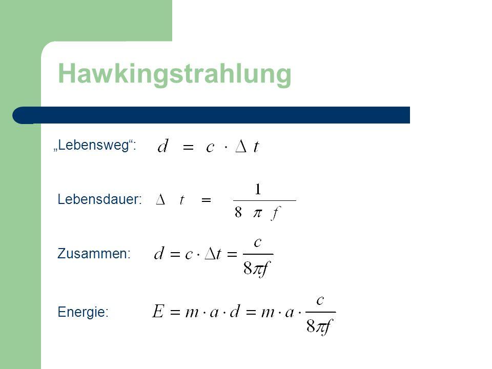 Hawkingstrahlung Lebensweg : Lebensdauer: Zusammen: Energie: