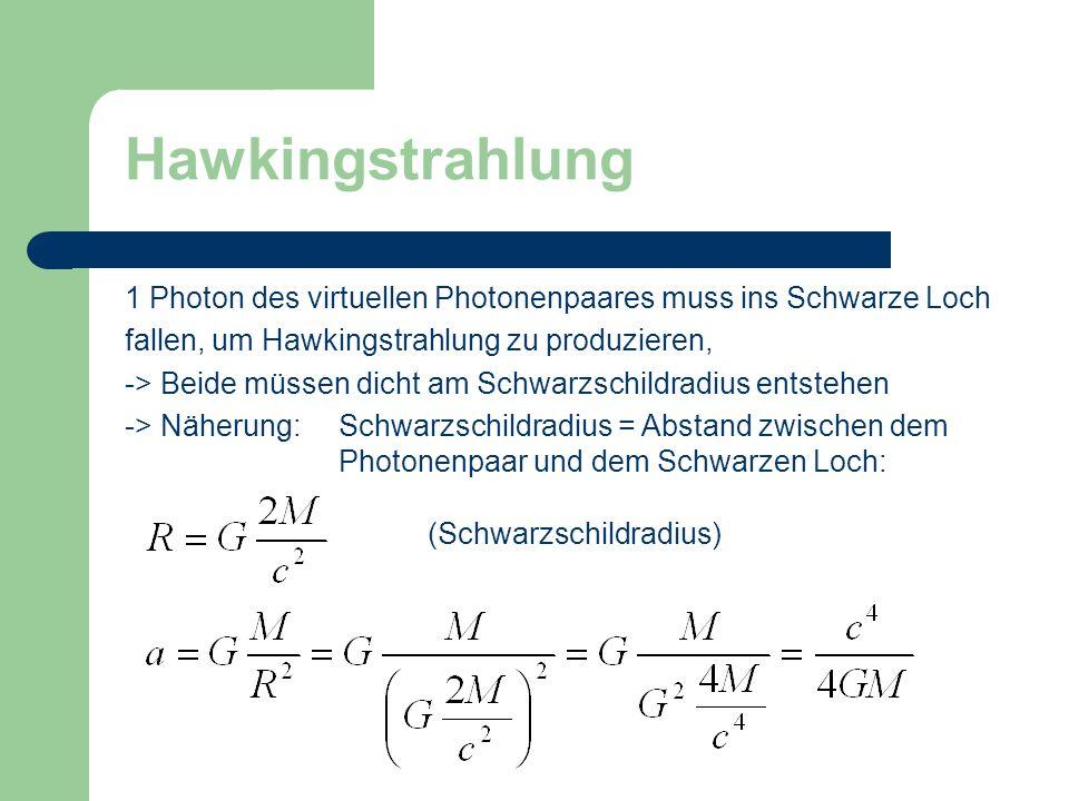 Hawkingstrahlung 1 Photon des virtuellen Photonenpaares muss ins Schwarze Loch fallen, um Hawkingstrahlung zu produzieren, -> Beide müssen dicht am Sc