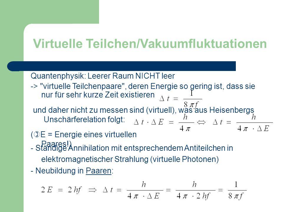 Virtuelle Teilchen/Vakuumfluktuationen Quantenphysik: Leerer Raum NICHT leer ->